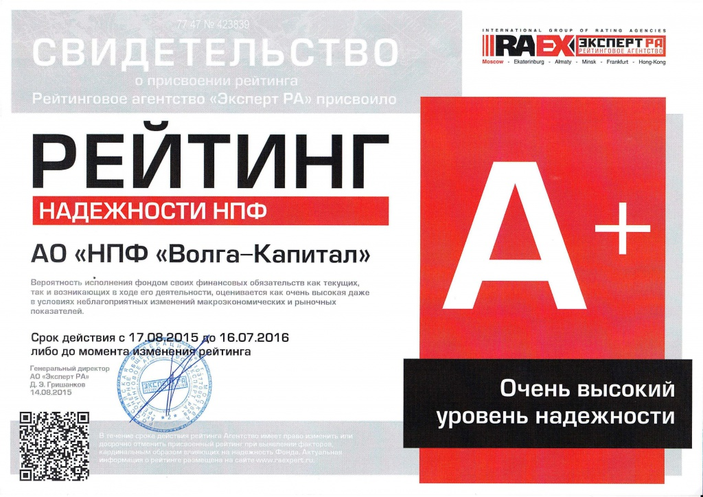 Негосударственный пенсионный фонд волга капитал личный кабинет вход как получить украинскую пенсию в днр