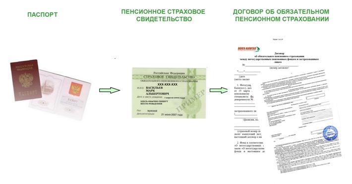Негосударственный пенсионный фонд волга капитал личный кабинет вход минимальная пенсия россии и украины